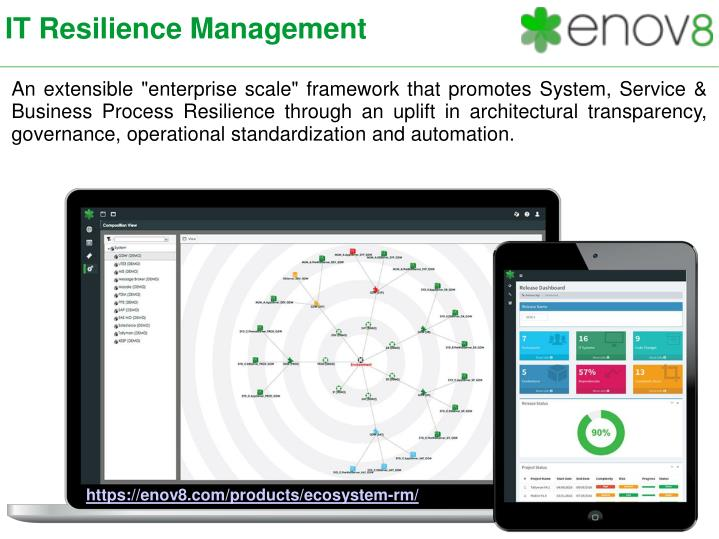 IT Resilience Management