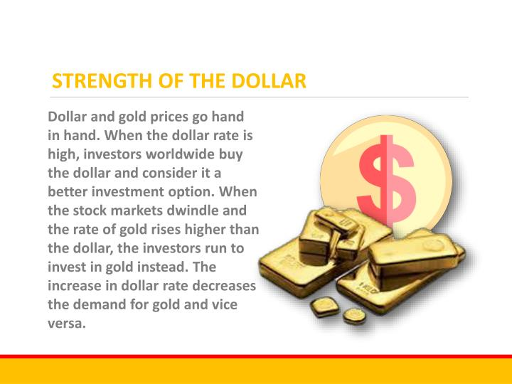STRENGTH OF THE DOLLAR