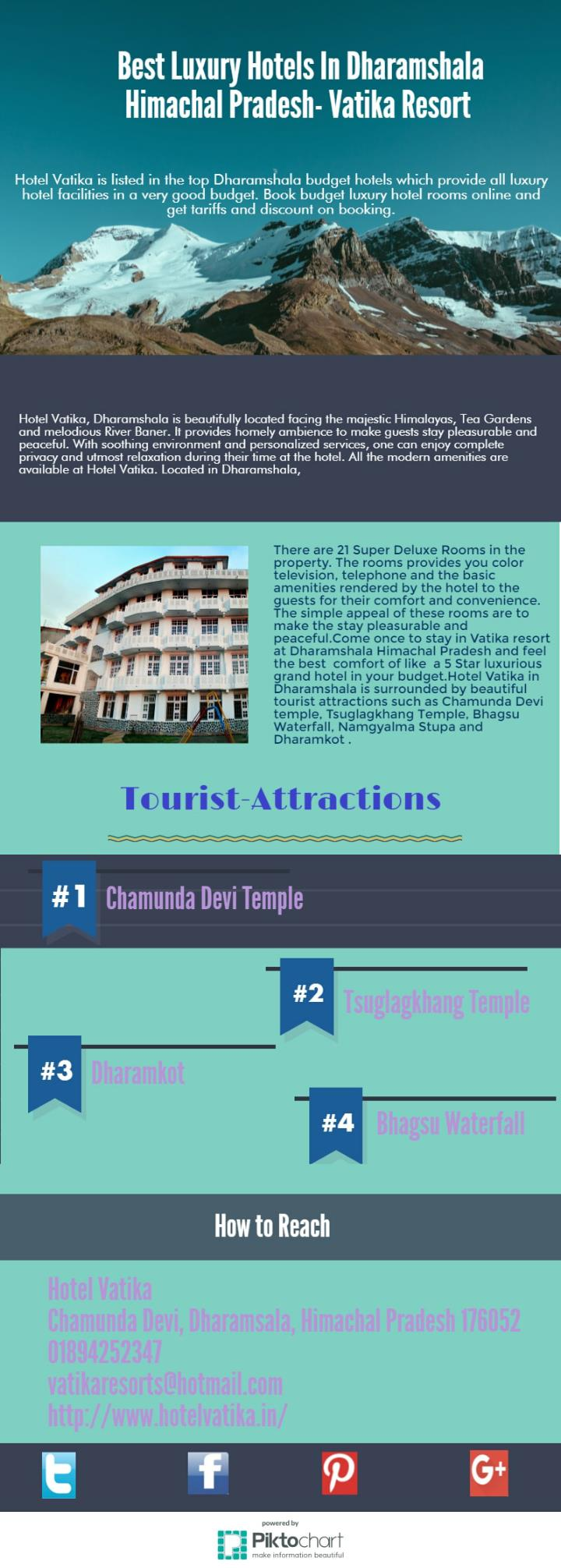 Best luxury hotels in dharamshala himachal pradesh vatika resort