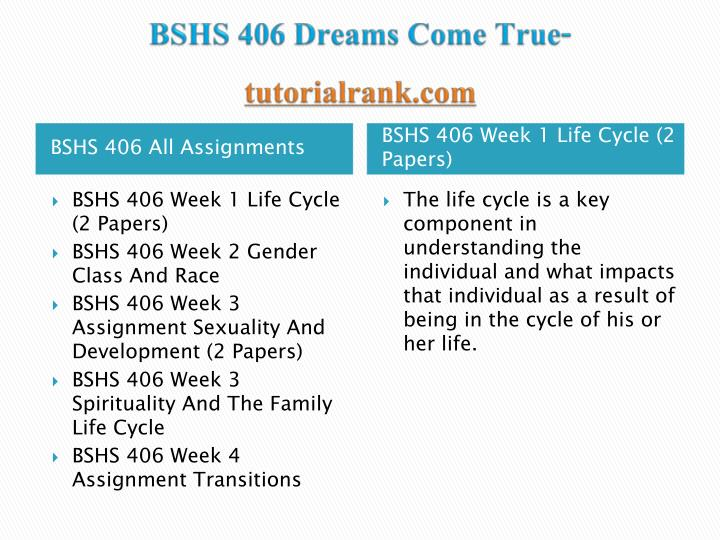 Bshs 406 dreams come true tutorialrank com1