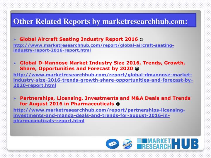 Global Aircraft Seating Industry Report 2016