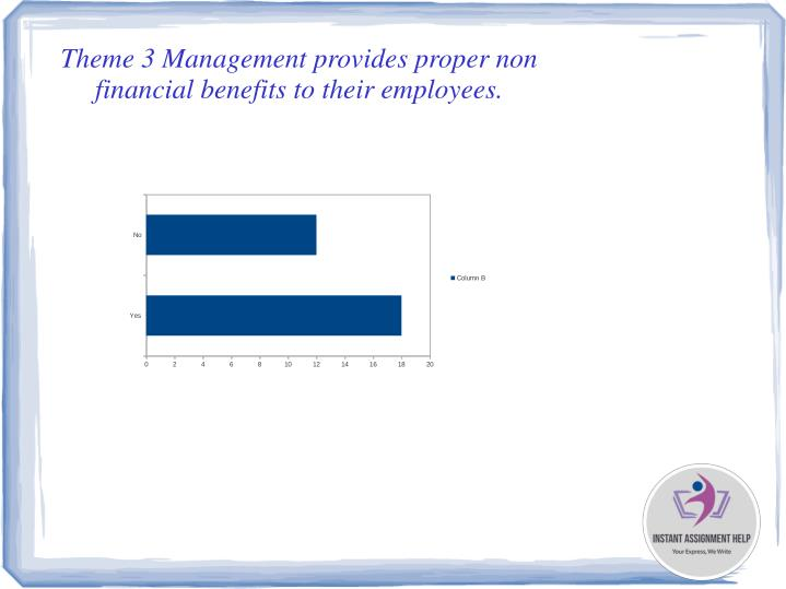 Theme 3 Management provides proper non financial benefits to their employees.