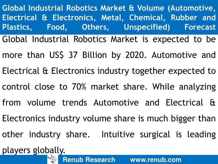 Global Industrial Robotics Market & Volume (Automotive, Electrical & Electronics, Metal, Chemical, R...