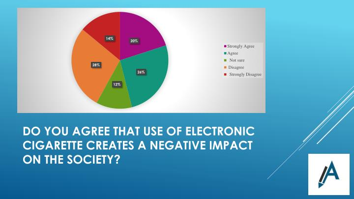 Do you agree that use of electronic cigarette creates a negative impact on the society?