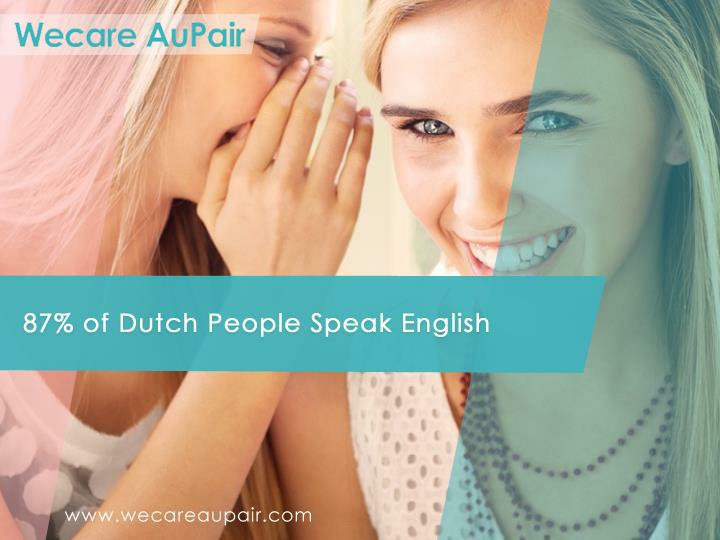 87% of Dutch People Speak English