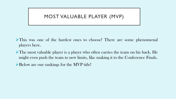 Most valuable player mvp