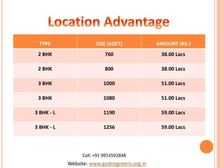 Location Advantage