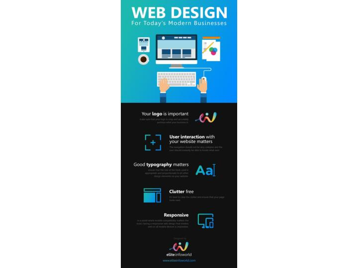 Web design for today s modern businesses infographics