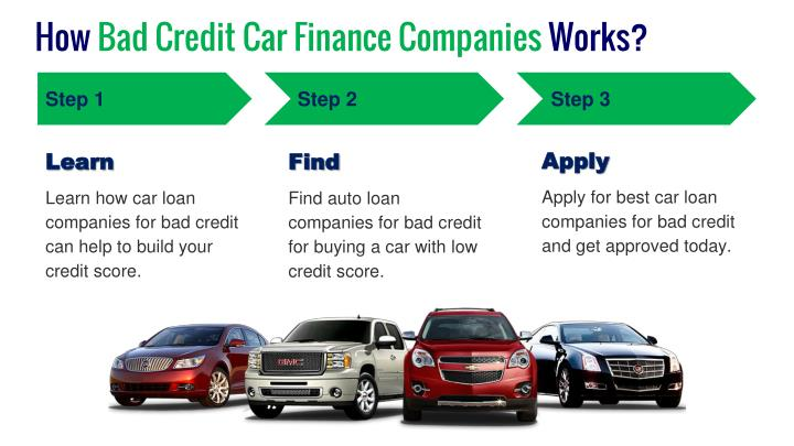 How Bad Credit Car Finance Companies Works?