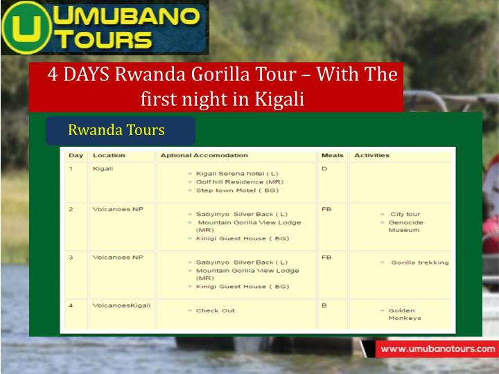 4 DAYS Rwanda Gorilla Tour