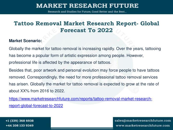 tattoo removal market research report global forecast to 2022