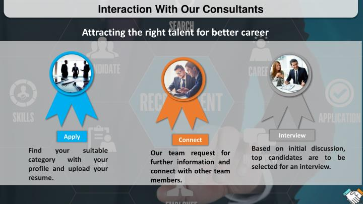 Interaction With Our Consultants