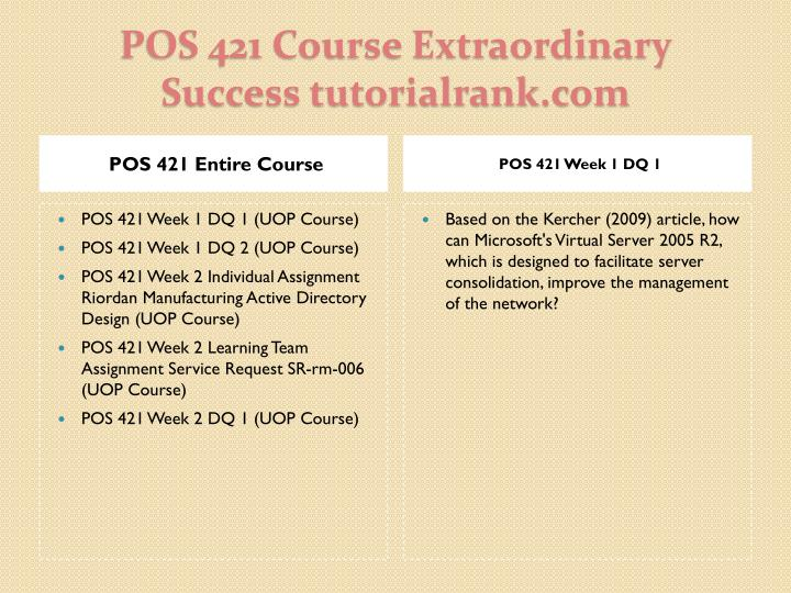 POS 421 Entire Course