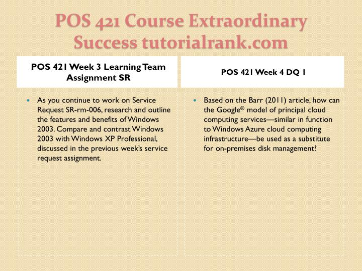 POS 421 Week 3 Learning Team Assignment SR