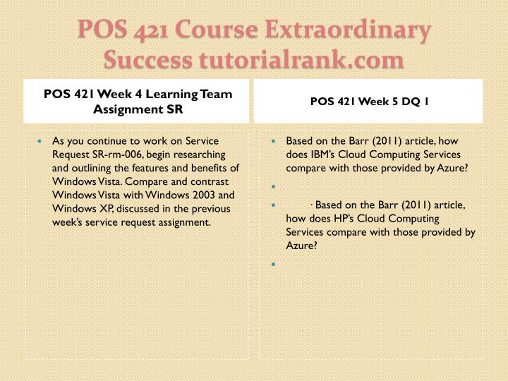 POS 421 Week 4 Learning Team Assignment SR