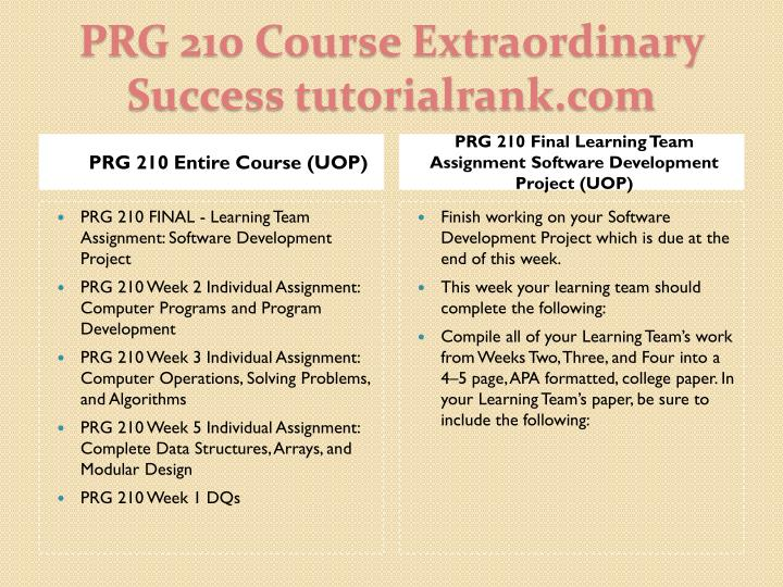 PRG 210 Entire Course (UOP)