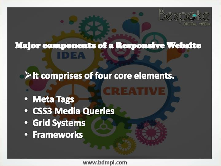 Major components of a Responsive Website