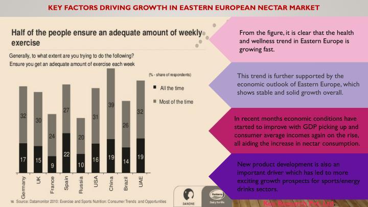 KEY FACTORS DRIVING GROWTH