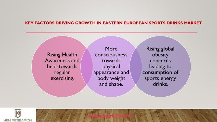 KEY FACTORS DRIVING GROWTH IN EASTERN EUROPEAN SPORTS DRINKS MARKET