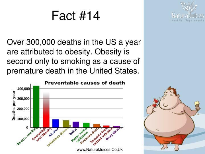 Fact #14