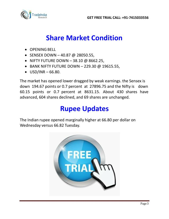Share market condition