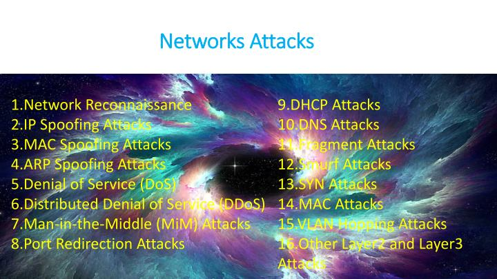 Networks Attacks