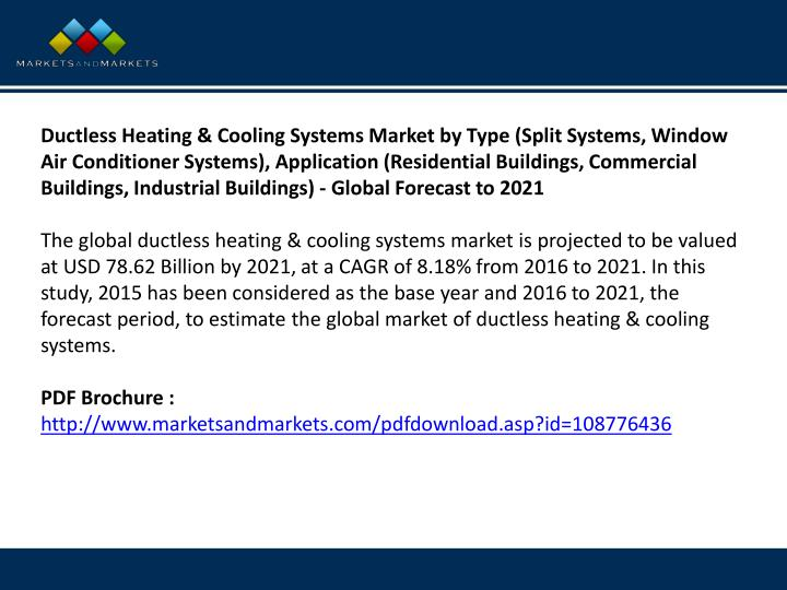 Ductless Heating & Cooling Systems Market by Type (Split Systems, Window Air Conditioner Systems), A...