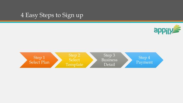 4 easy steps to sign up