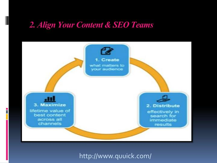 2. Align Your Content & SEO Teams