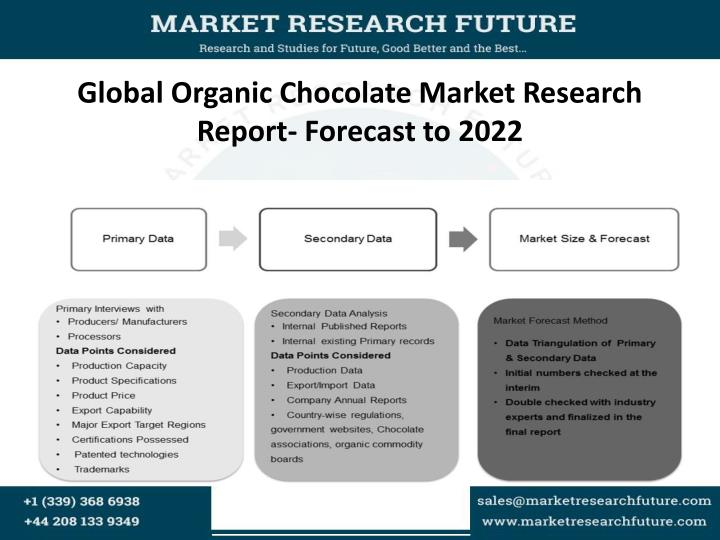 Global organic chocolate market research report forecast to 2022