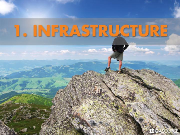 1. INFRASTRUCTURE