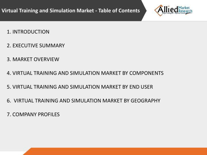 Virtual Training and Simulation Market - Table of Contents