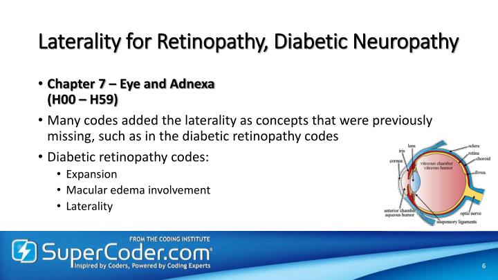 Laterality for Retinopathy, Diabetic Neuropathy