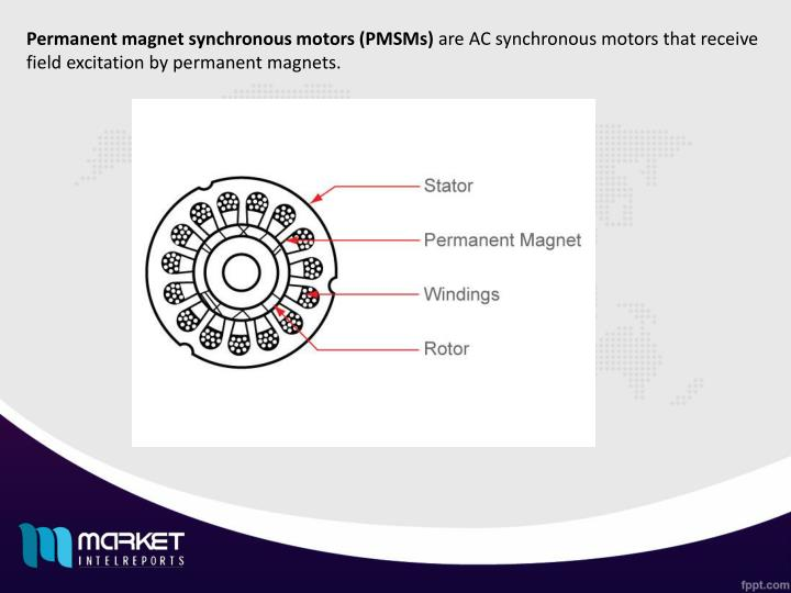 Permanent magnet synchronous motors (PMSMs)