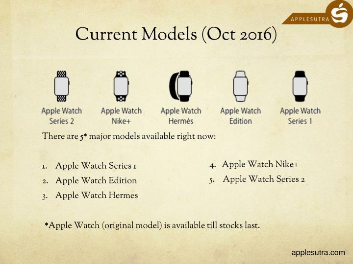 Current Models (Oct 2016)