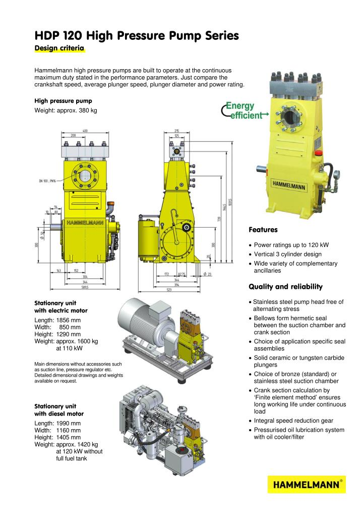 HDP 120 High Pressure Pump Series