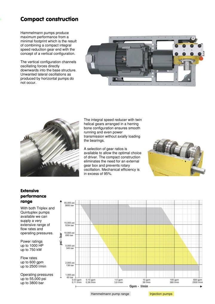 Process pumps, series 5