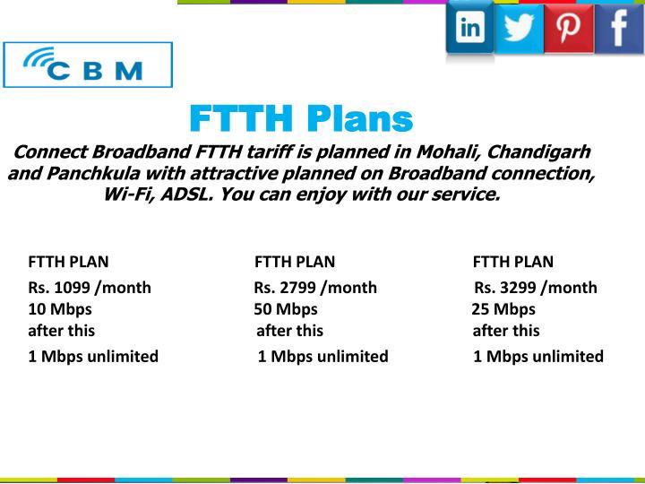 FTTH Plans