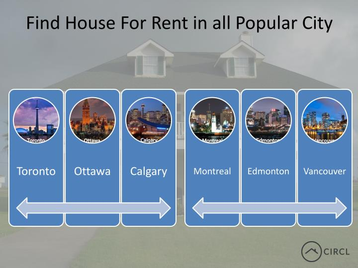 Find House For Rent in all Popular City