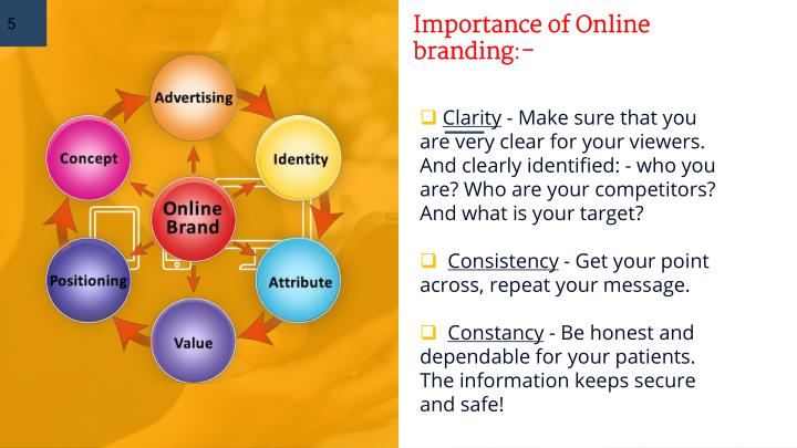 Importance of Online branding:-