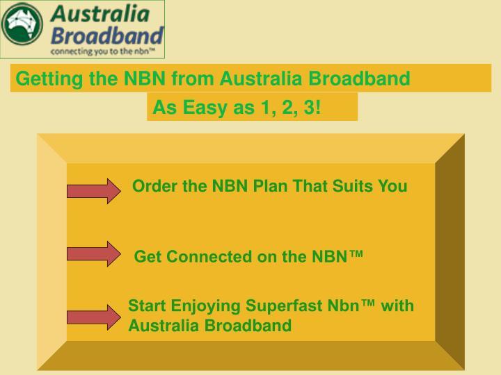 Getting the NBN from Australia Broadband