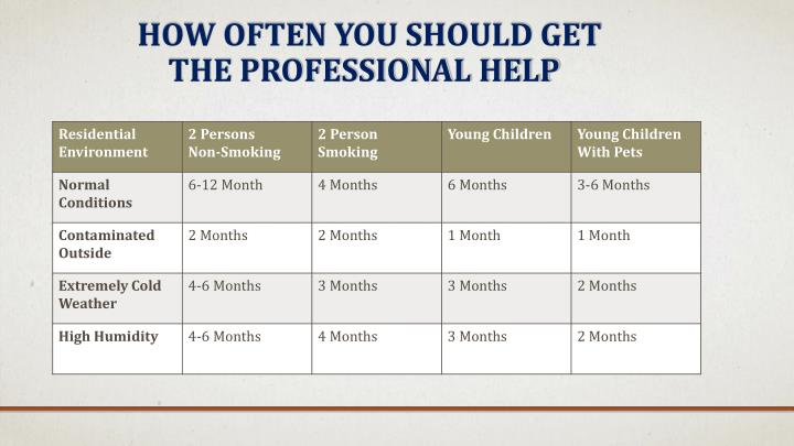How Often You Should Get          The professional help