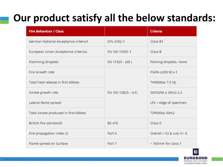 Our product satisfy all the below standards: