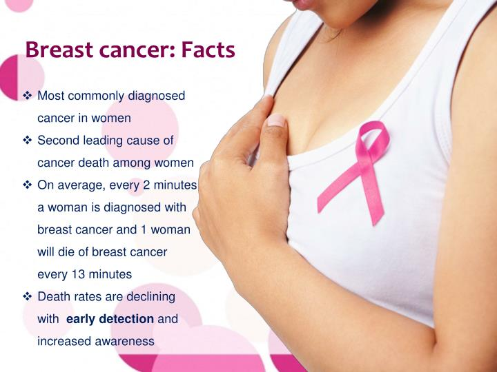 Breast cancer: Facts