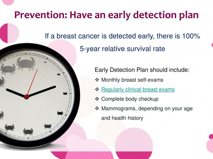Prevention: Have an early detection plan