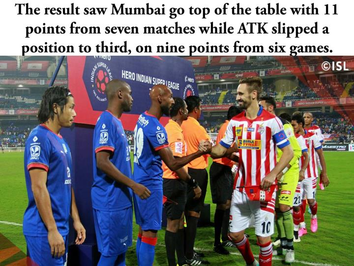 The result saw Mumbai go top of the table with 11 points from seven matches while ATK slipped a position to third, on nine points from six games.