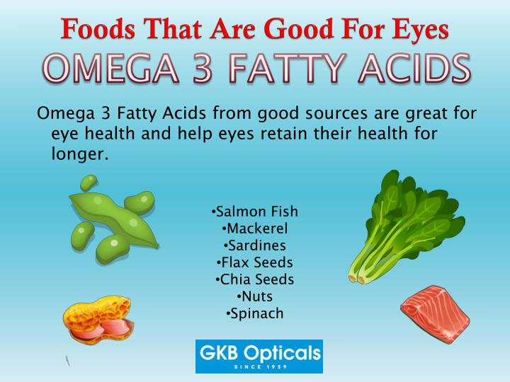 Foods That Are Good For Eyes