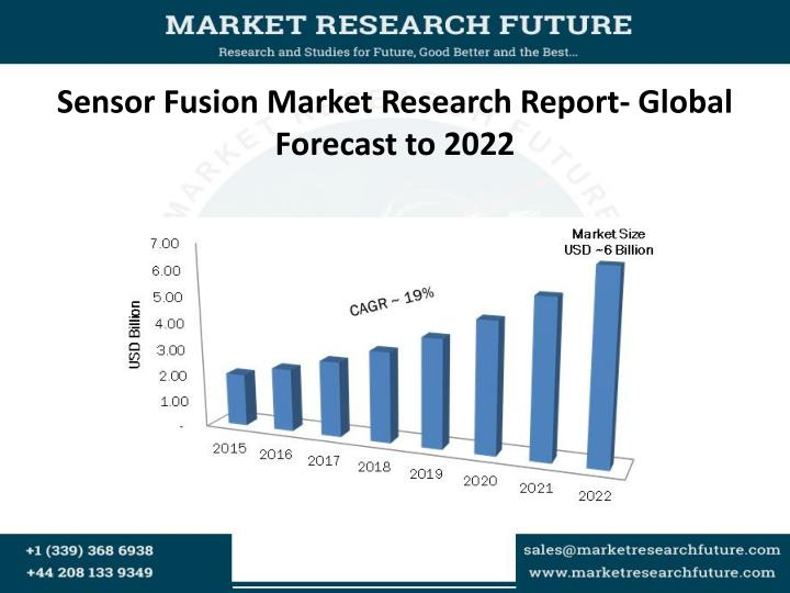 Non Fusion Spinal Devices Market: Global Industry Analysis and Opportunity Assessment 2015-2025