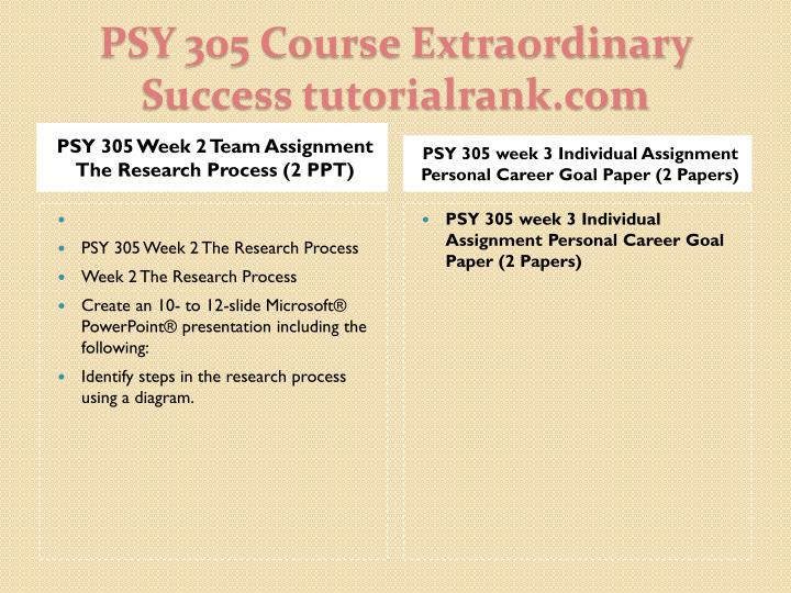 PSY 305 Week 2 Team Assignment The Research Process (2 PPT)