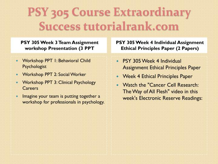 PSY 305 Week 3 Team Assignment workshop Presentation (3 PPT